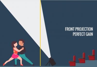 PepperScrim met opwaarts gekantelde frontprojectie