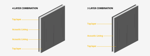 multi-layered curtain - acoustic curtain